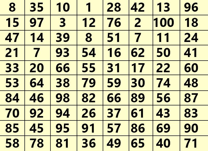 Самые точные предсказания от Алены Куриловой! Просто выбери случайное число и смотри, что произойдет