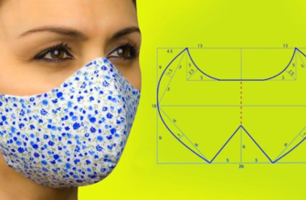 Пошаговая инструкция создания дизайнерской маски в подарок