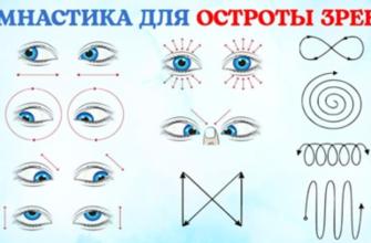Гимнастика для улучшения зрения по методике Александра Дроженникова