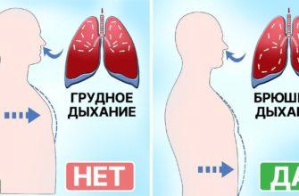 Пульмонолог: большинство дышит неправильно и живет с дефицитом кислорода