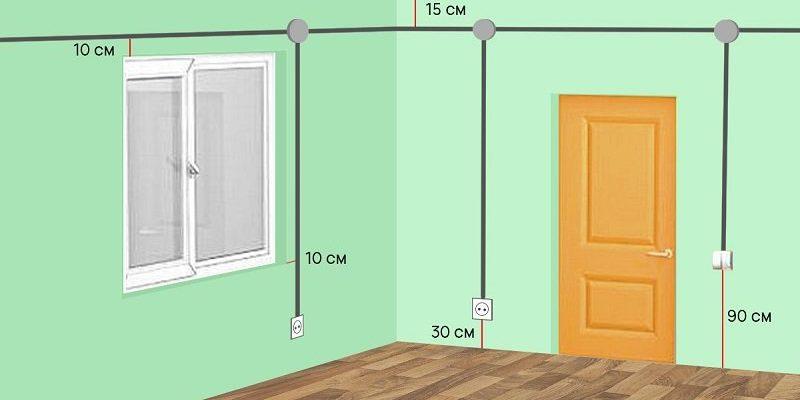 Как правильно смонтировать проводку в доме